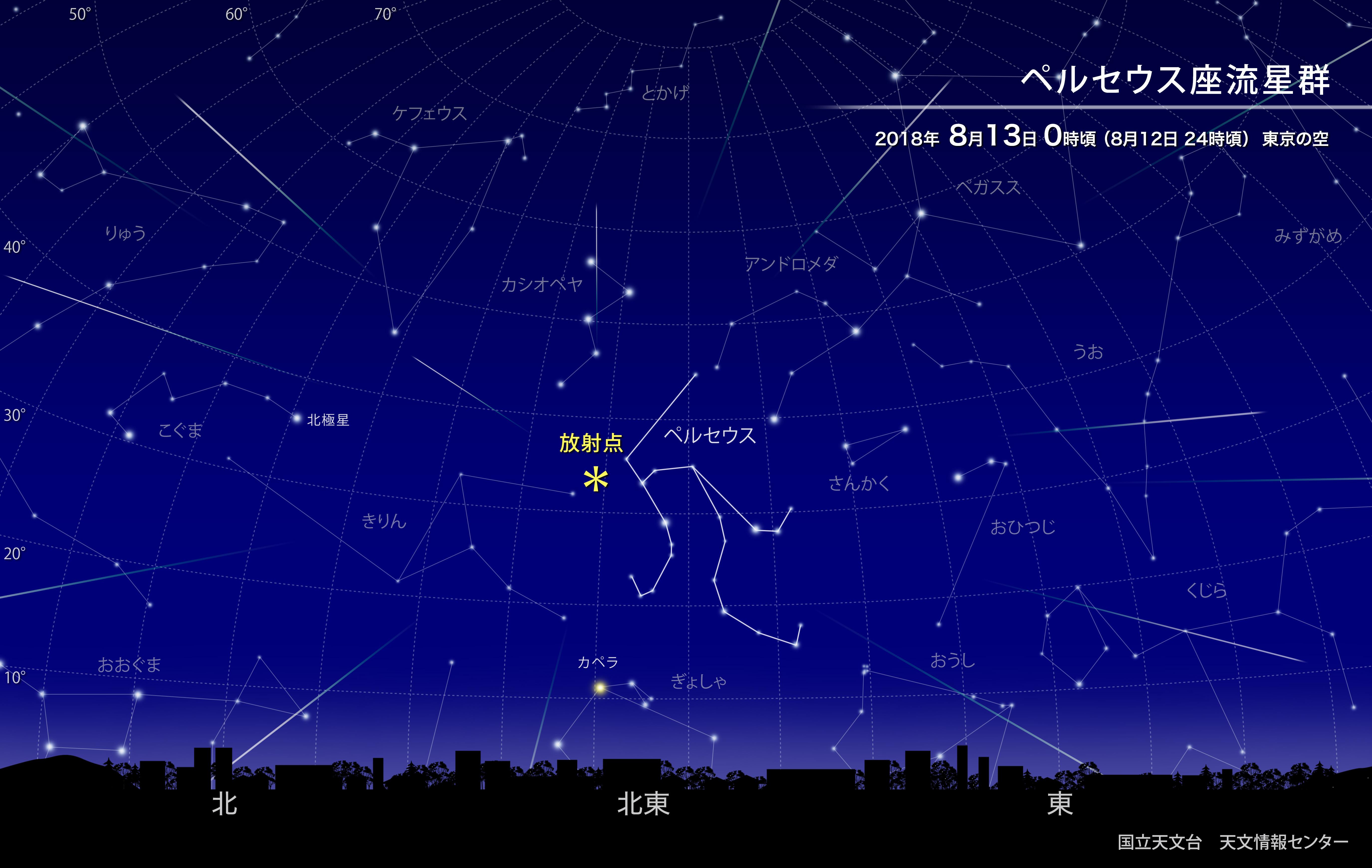 ペルセウス座流星群の放射点の位置を示した図 画像サイズ:中解像度(2000 x 1265)