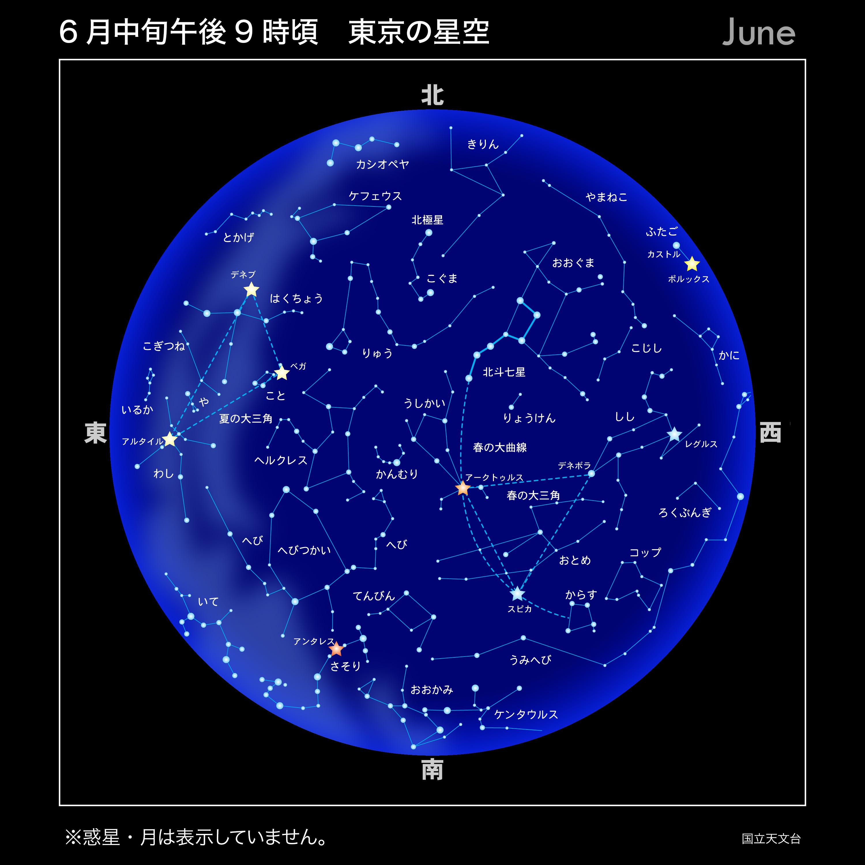 各月ごとの星空イラスト   国立天文台(NAOJ)