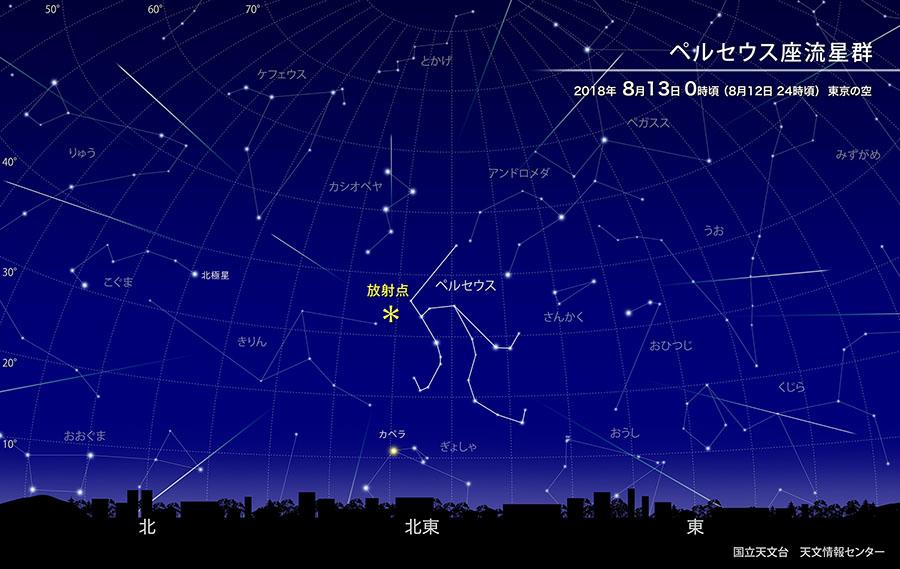 ペルセウス座流星群の放射点の位置を示した図
