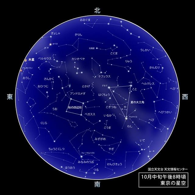 今月の星空