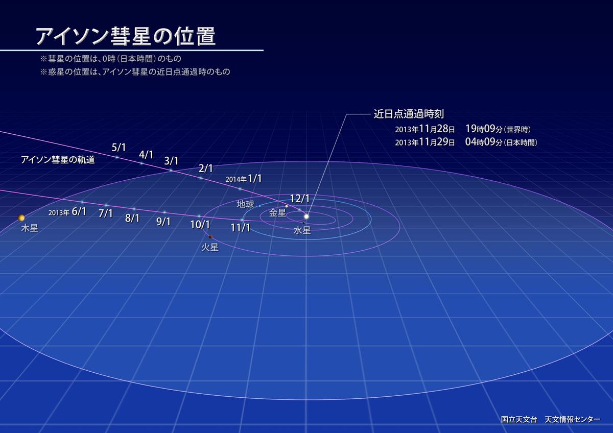 feature 1 l アイソン彗星!2013年11月29日地球最接近!