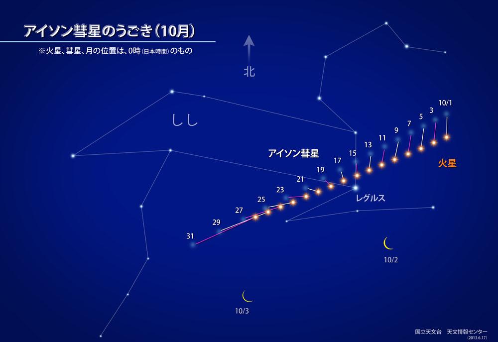 obs 1 l アイソン彗星!2013年11月29日地球最接近!