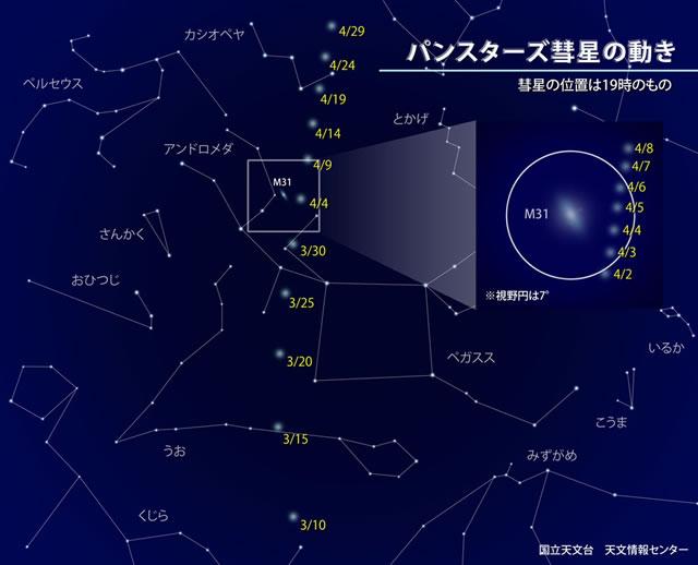 パンスターズ彗星の動き