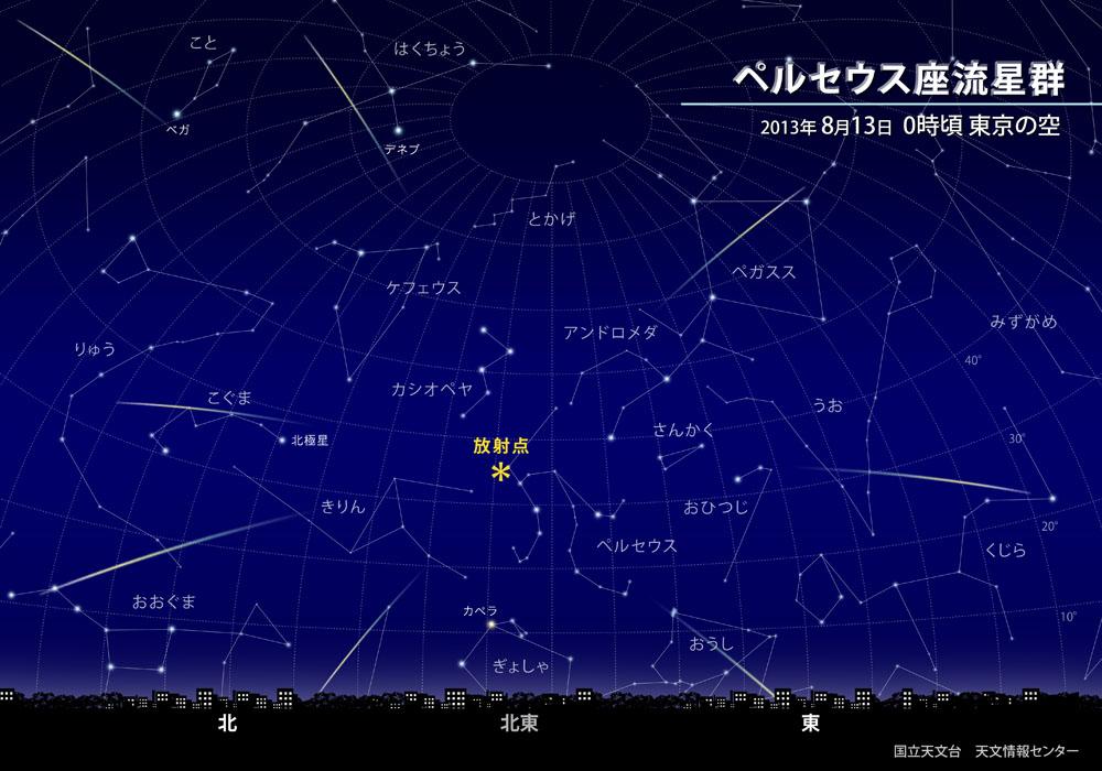 positions l ペルセウス座流星群 2013年