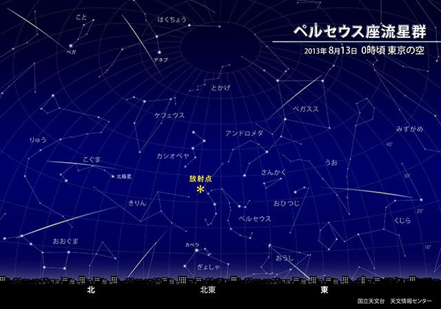 8月中旬午前0時頃 東京の星空
