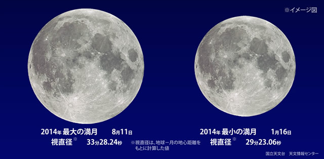 http://www.nao.ac.jp/contents/astro/sky/2014/08/topics02-m.jpg
