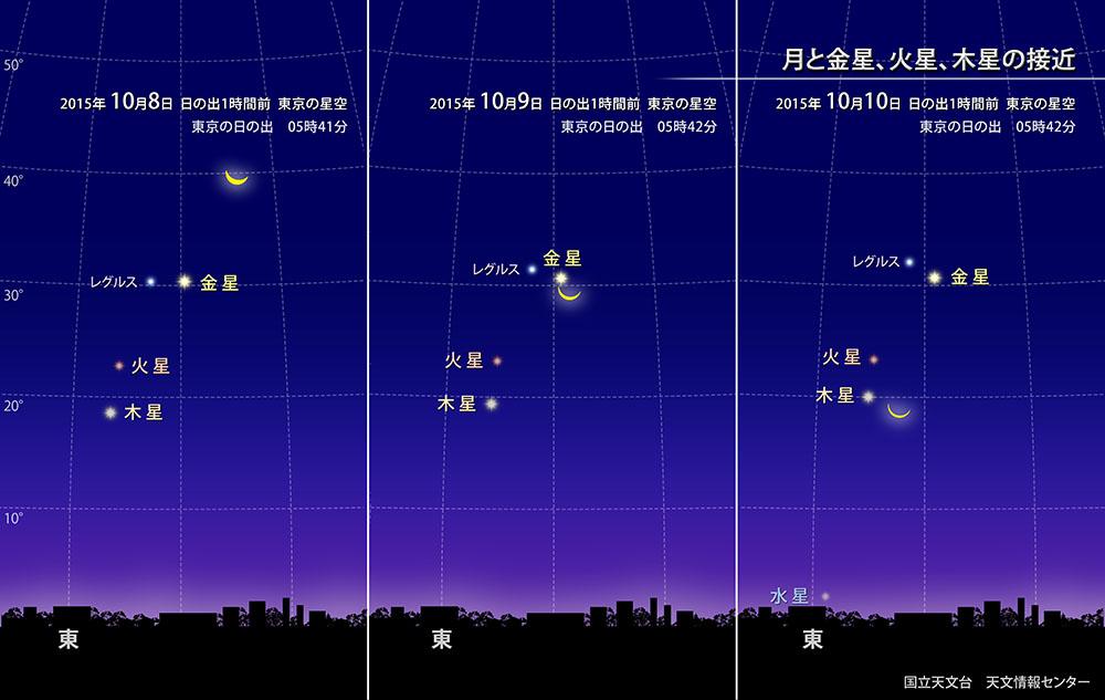 http://www.nao.ac.jp/contents/astro/sky/2015/10/topics01-l.jpg