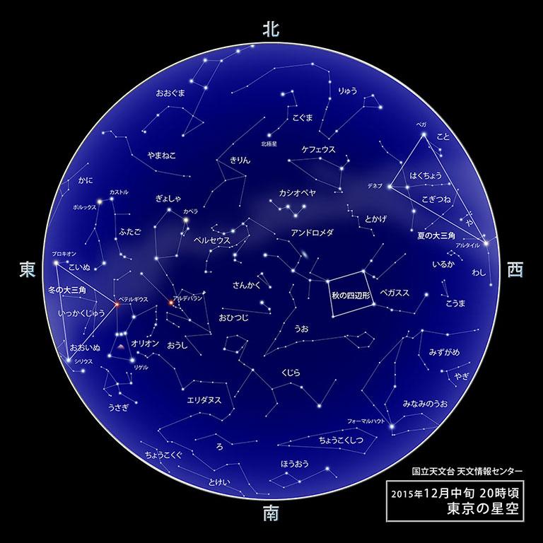 接近 今日 て 午前 3 星 時に 見え に た は 月 し 最も