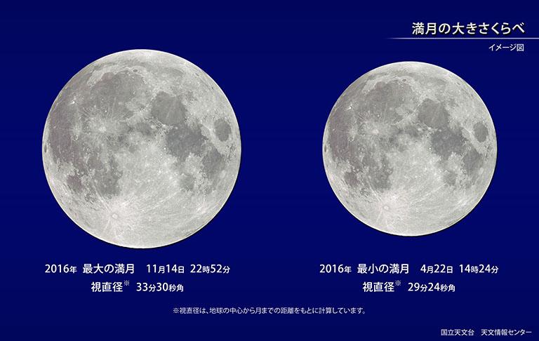 https://www.nao.ac.jp/contents/astro/sky/2016/11/topics02-1-s.jpg