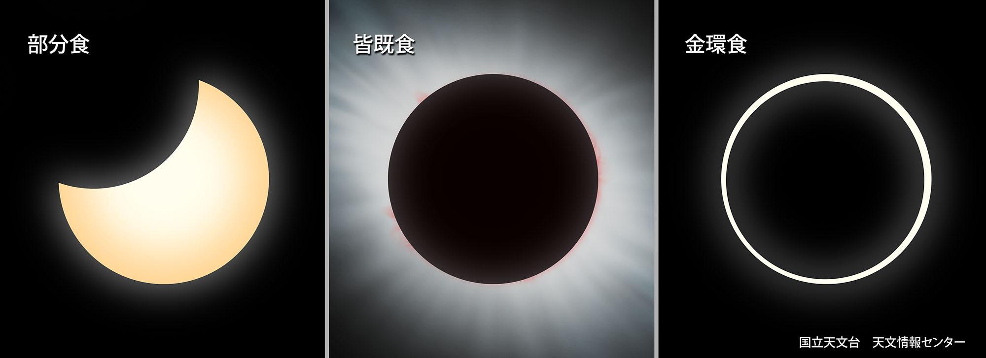 皆既日食(日本では見られない)(2017年8月)   国立天文台(NAOJ)
