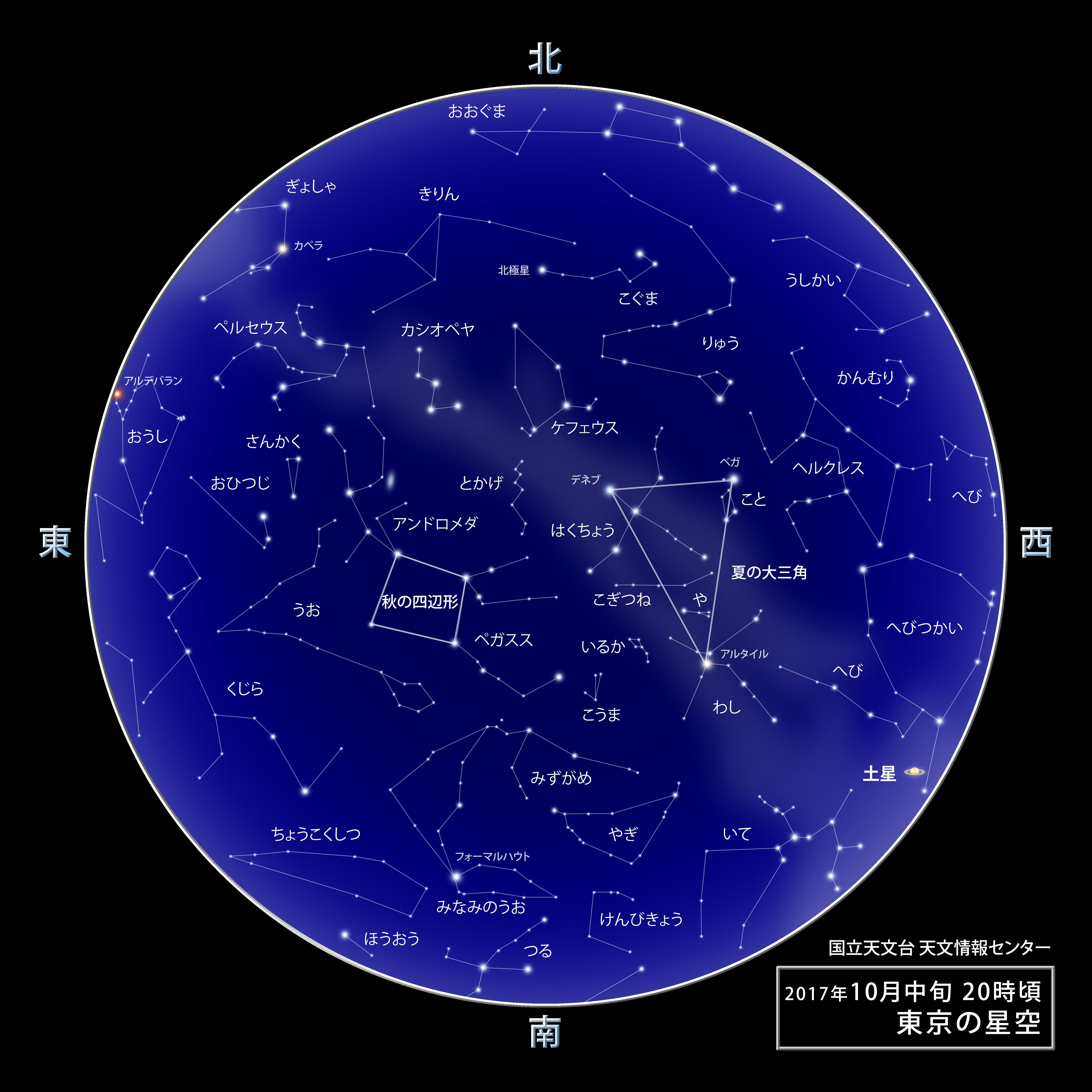 自然科学研究機構 国立天文台東京の星空・カレンダー・惑星(2017年10月)