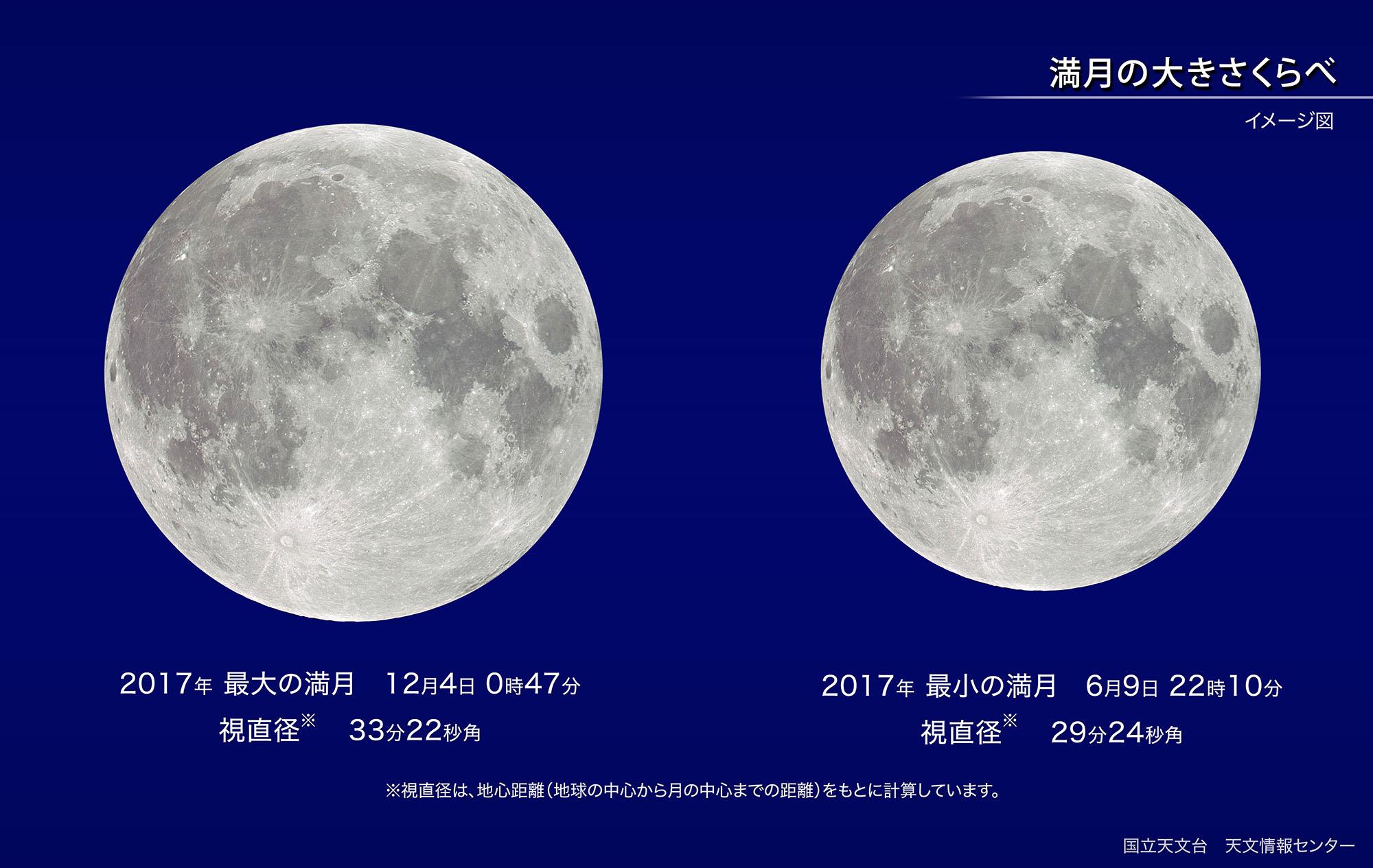 https://www.nao.ac.jp/contents/astro/sky/2017/12/topics01-1-m.jpg