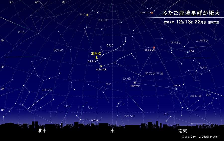 ふたご座流星群の放射点の位置を示した図