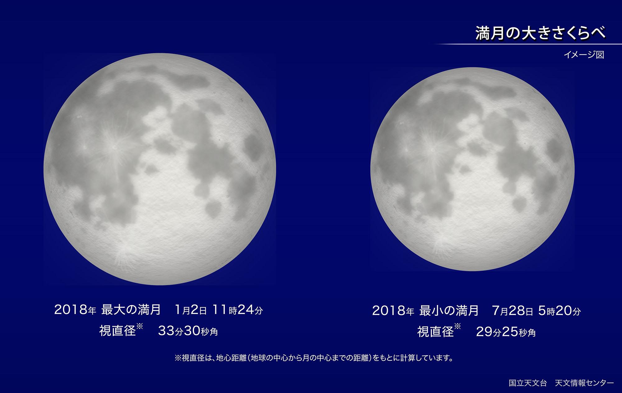 https://www.nao.ac.jp/contents/astro/sky/2018/01/topics02-2-m.jpg