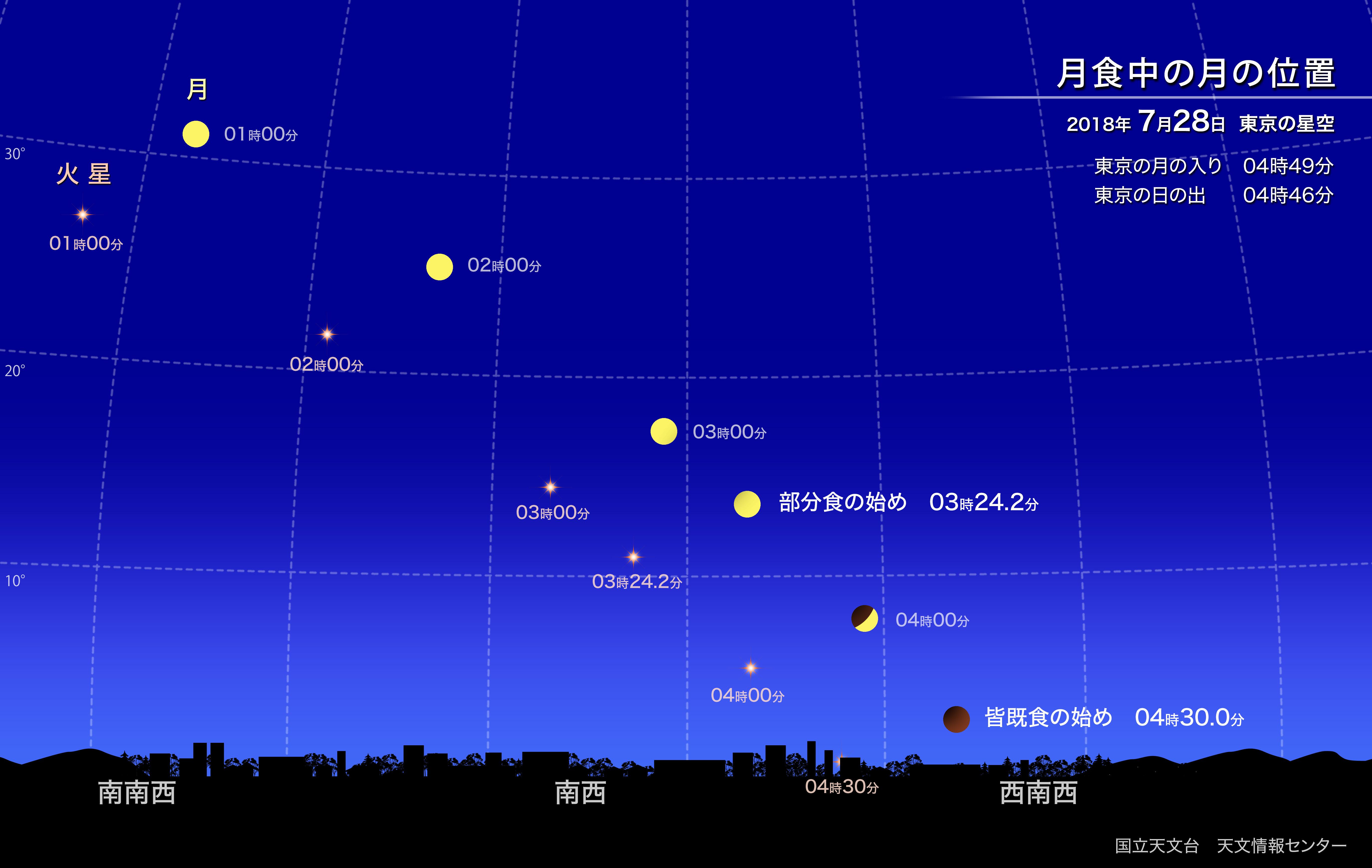 https://www.nao.ac.jp/contents/astro/sky/2018/07/topics02-3-l.jpg?=20180723