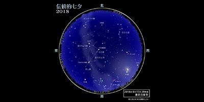金星、木星、土星、火星が宵空に集合(2018年8月) | 国立天文台(NAOJ)