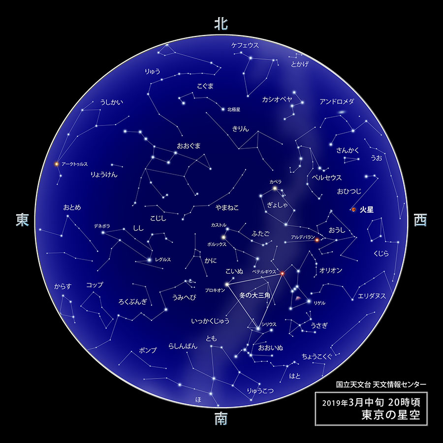 東京の星空・カレンダー・惑星(2019年3月) | 国立天文台(NAOJ)