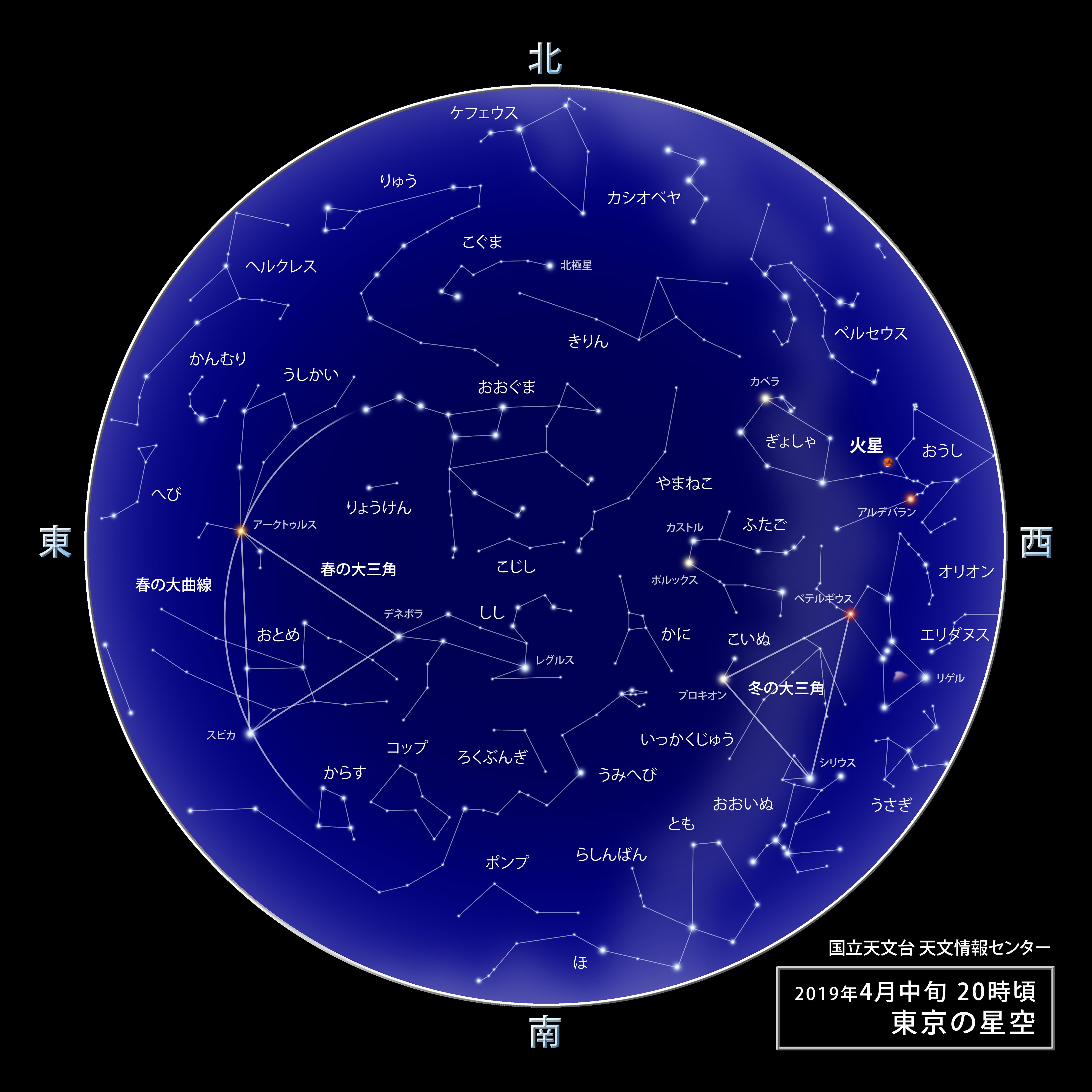 東京の星空・カレンダー・惑星(2019年4月) | 国立天文台(NAOJ)