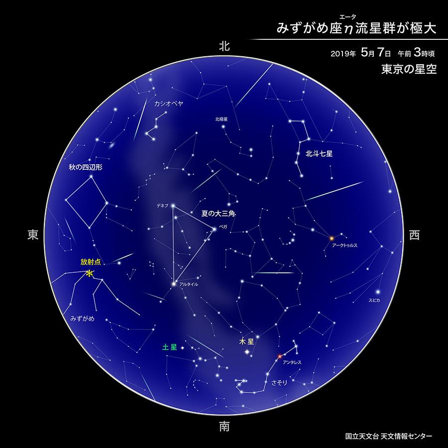 みずがめ座η流星群と放射点の図 5月7日3時頃 東京の星空