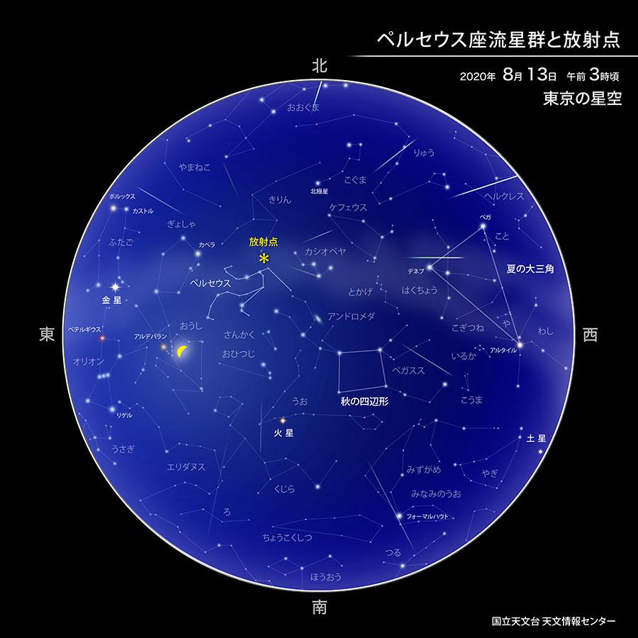 ペルセウス座流星群と放射点