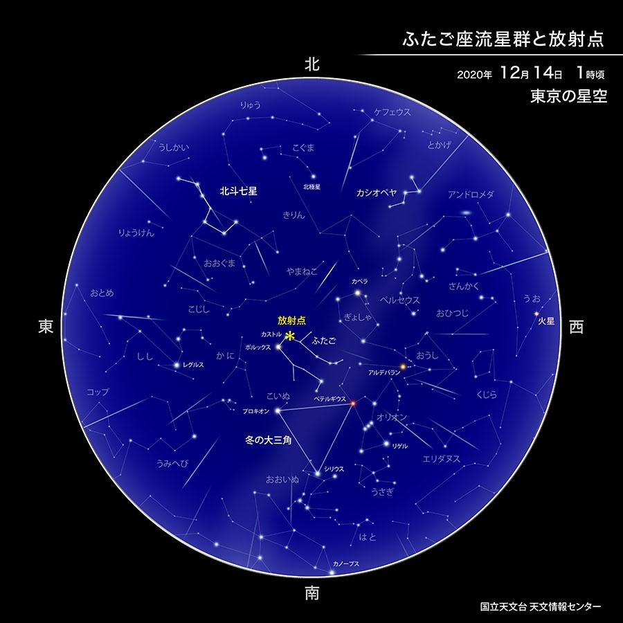 ふたご座流星群と放射点 2020年12月14日1時頃 東京の星空