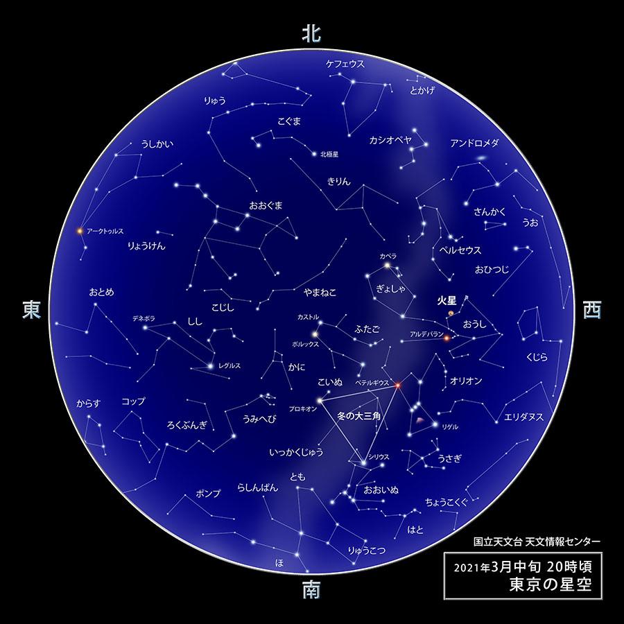 東京の星空・カレンダー・惑星(2021年3月) | 国立天文台(NAOJ)