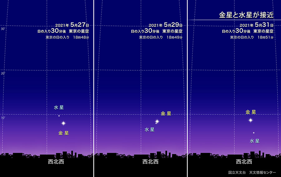 2021年5月27日、29日、31日 日の入り30分後の東京の空の様子