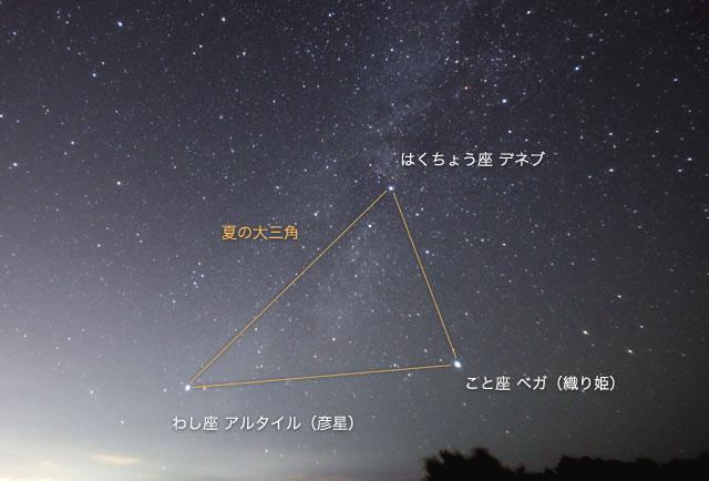 ベガとアルタイルとデネブが夏の大三角を形作っている図