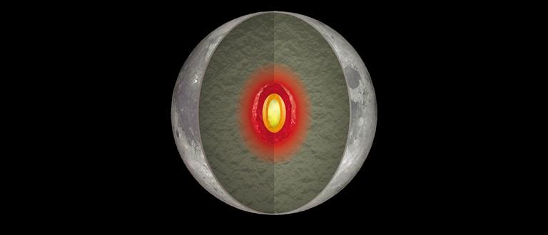 自然科学研究機構 国立天文台今も温かい月の中~月マントル最深部における潮汐加熱~