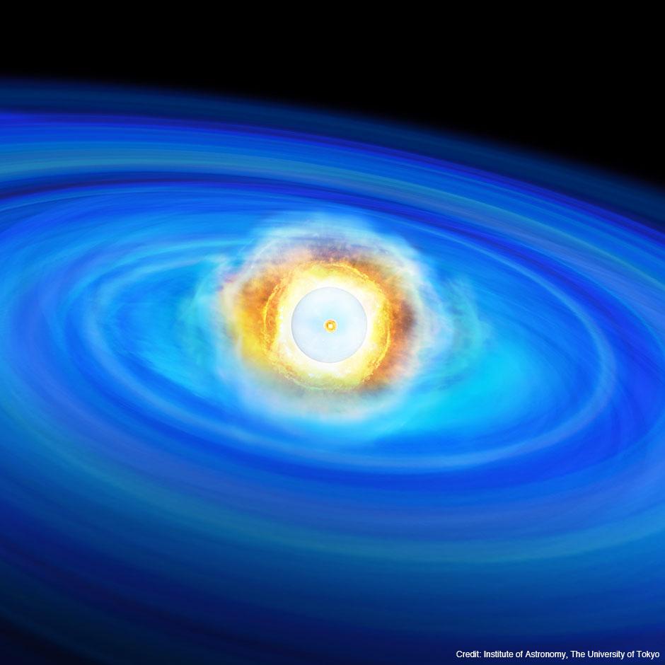 図:ヘリウム層で核反応が起き、中心に衝撃波が伝わって炭素の核反応が始まった直後のようす(想像図)