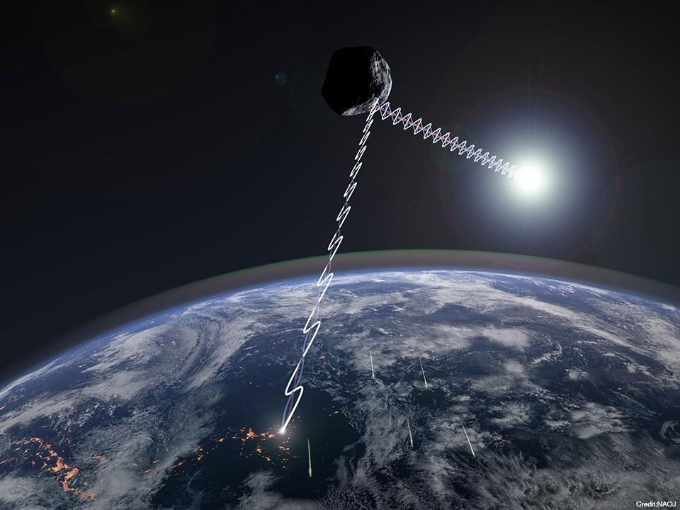 図:小惑星フェートンの偏光観測