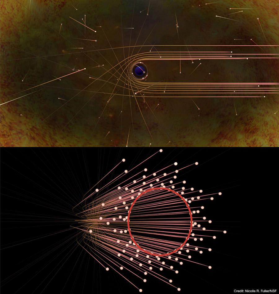 ブラックホールの周囲の光の軌跡の模式図。