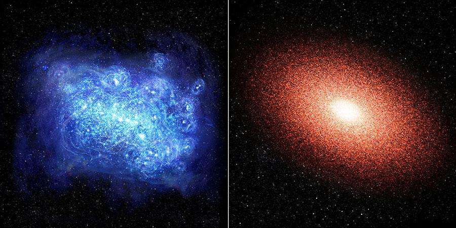 図:観測された赤方偏移6の老けた銀河(左)とその銀河が星形成をしていた赤方偏移14の時代における先祖(右)の想像図。