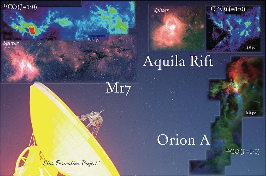 星形成プロジェクト」による3つの領域(オリオンA領域、わし座領域(Aquila Rift)、 M17領域)の一酸化炭素輝線強度の電波地図