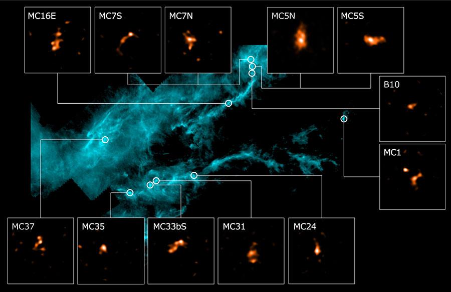 おうし座分子雲とそれに含まれる多数の分子雲コア