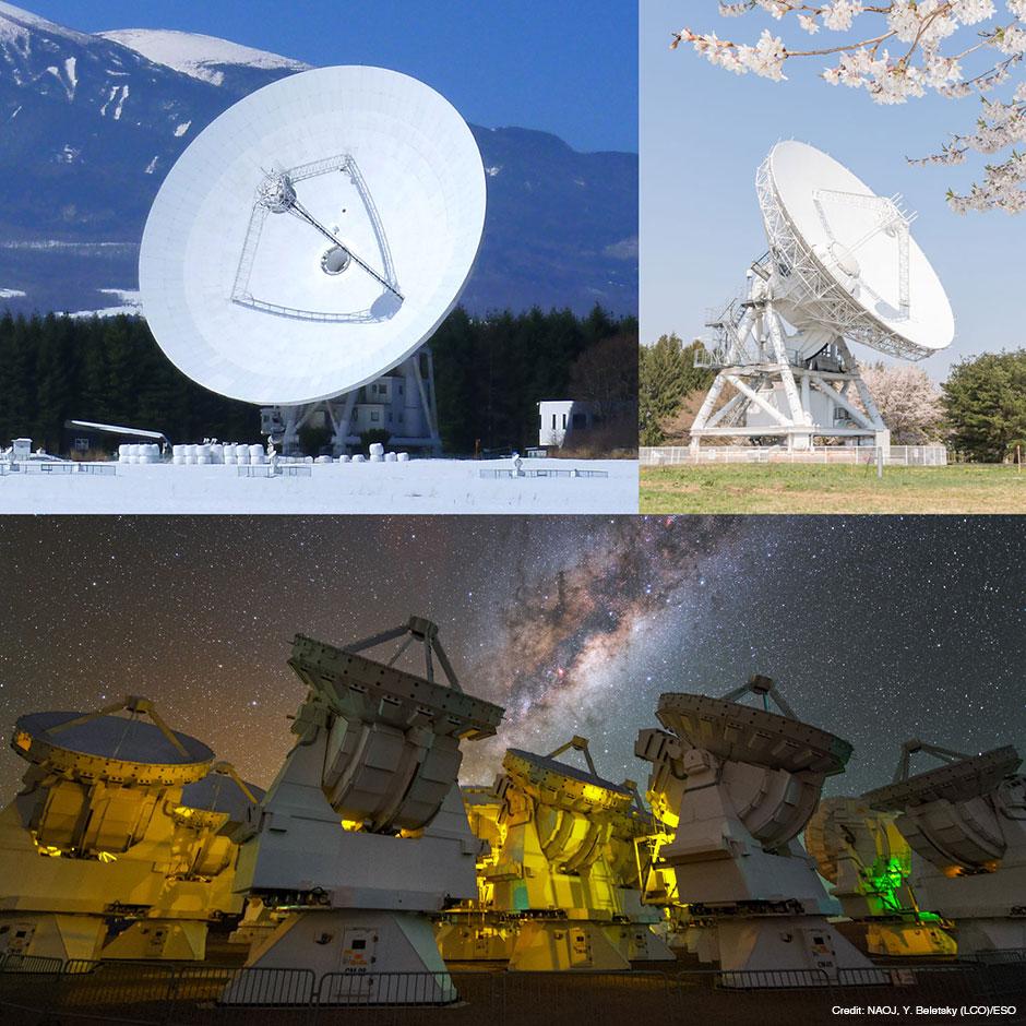 国立天文台野辺山45メートル電波望遠鏡(左上)、VERA水沢局20メートル望遠鏡(右上)、アルマ望遠鏡(下)