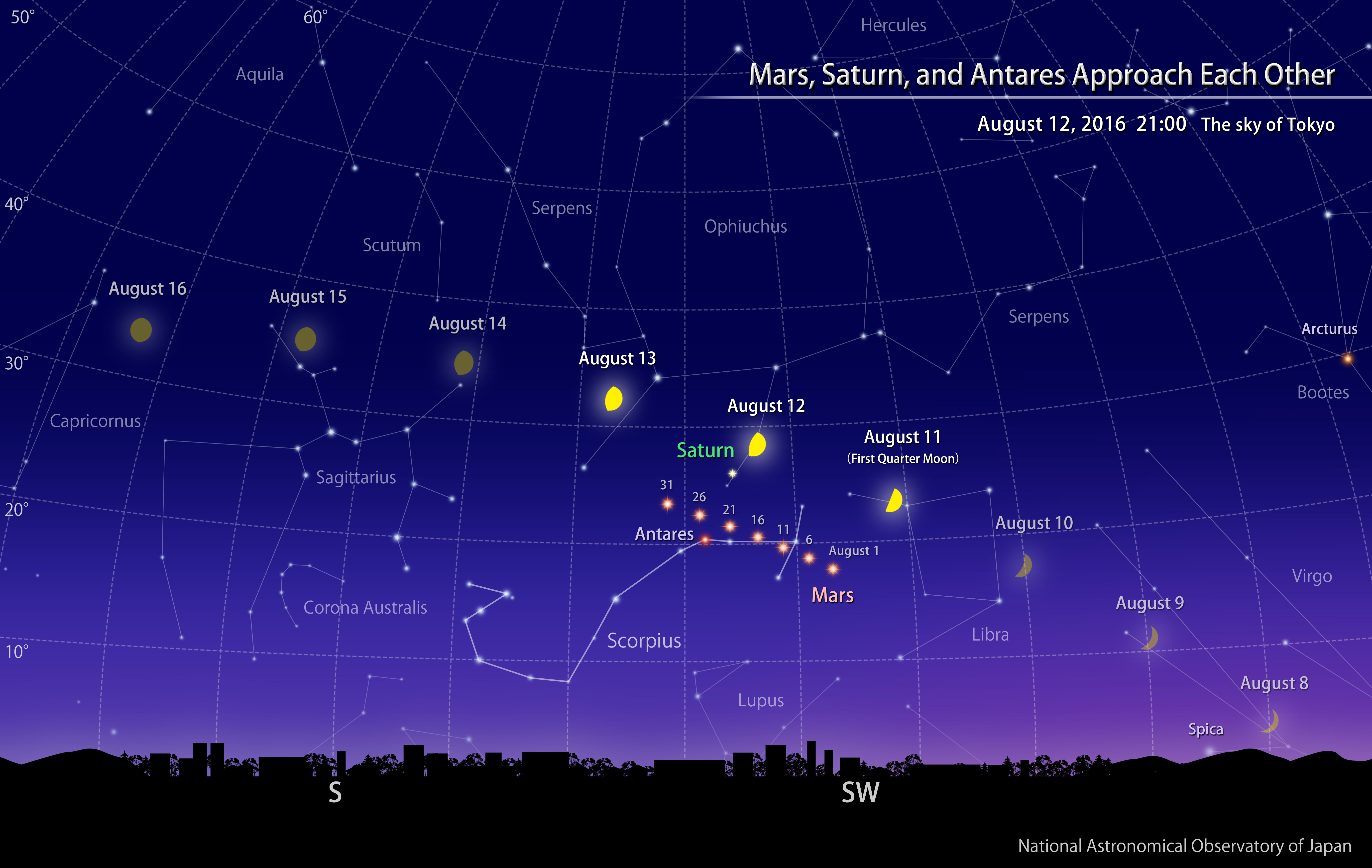 Mars, Saturn, and Antares Appr...