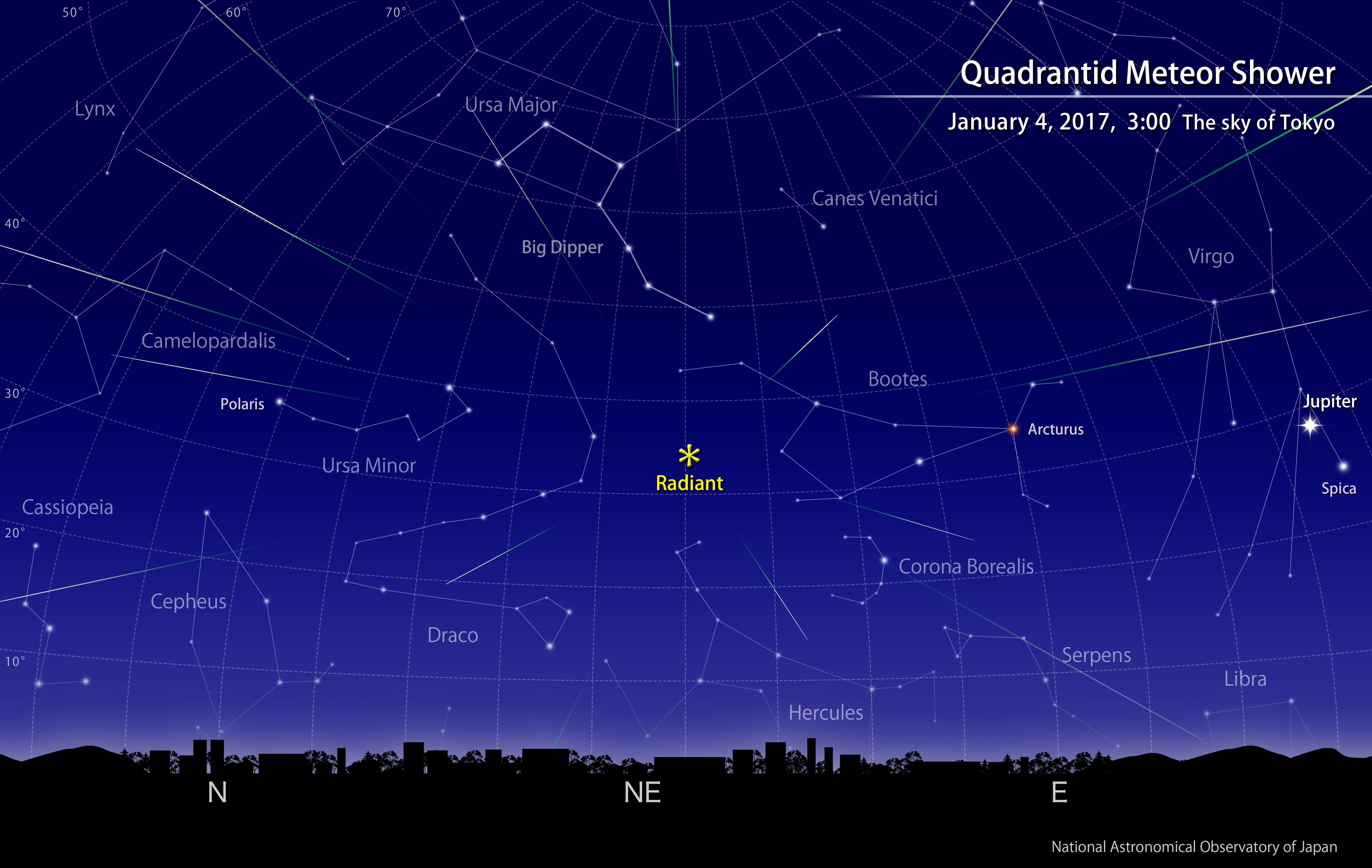 Quadrantid Meteor Shower (January, 2017) | NAOJ: National ...