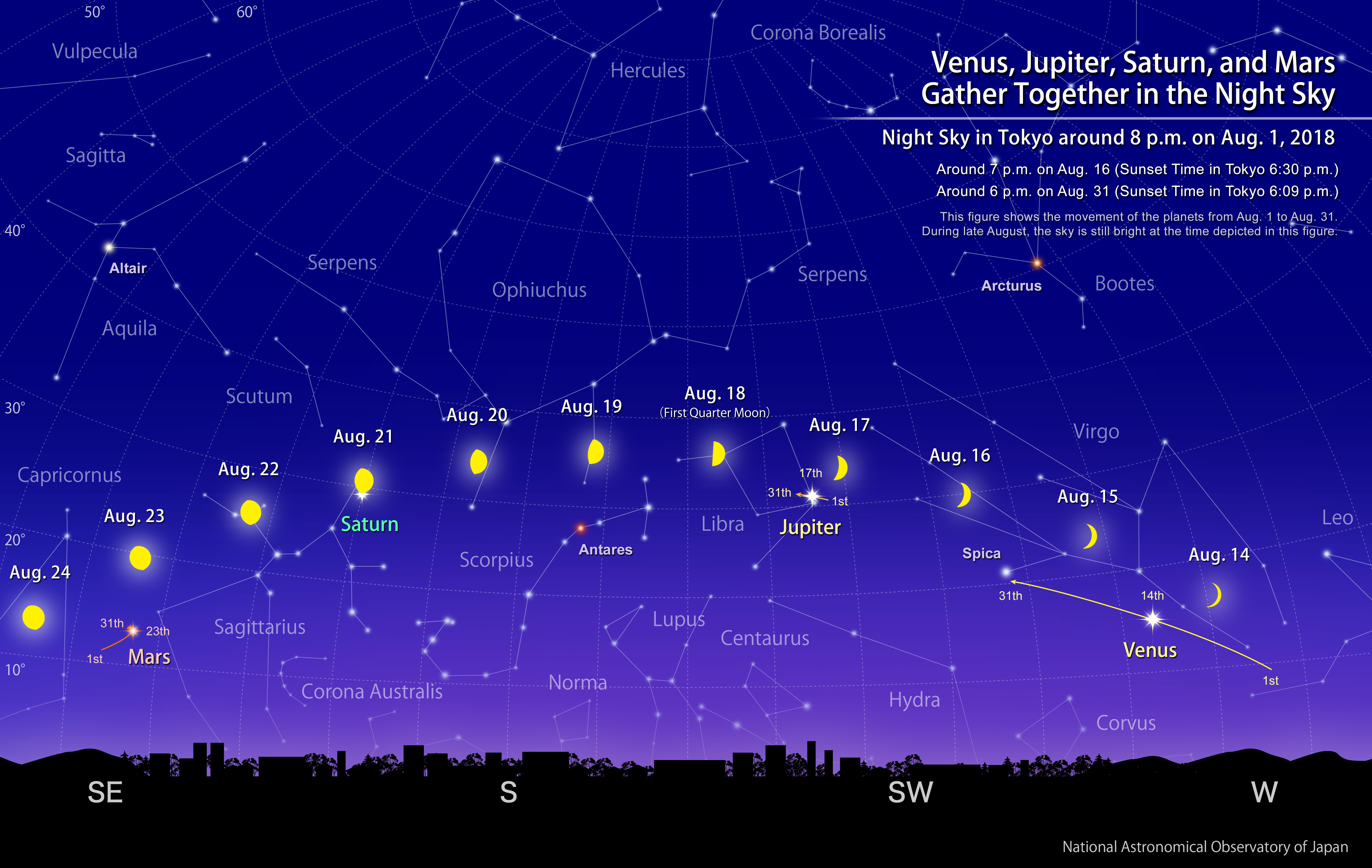 Venus, Jupiter, Saturn, and Mars Gather Together in the Night Sky