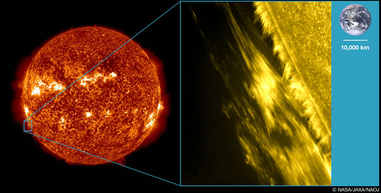 Images of the entire Sun and solar prominence