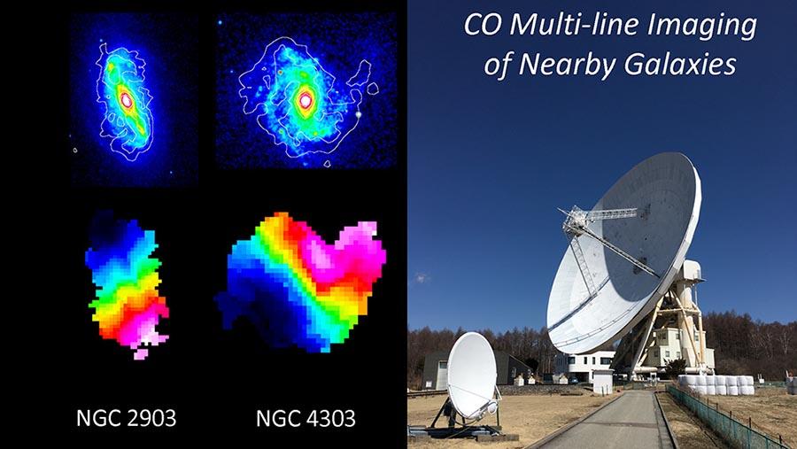 præcise observationer af gassers bevægelser i bjælkegalakser