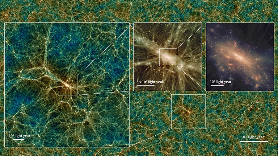 The distribution of dark matter in a snapshot from Uchuu