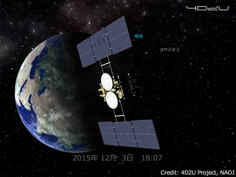 "JAXA's asteroid explorer ""Hayabusa2"" during its Earth swing-by, visualized with Japanese labels."